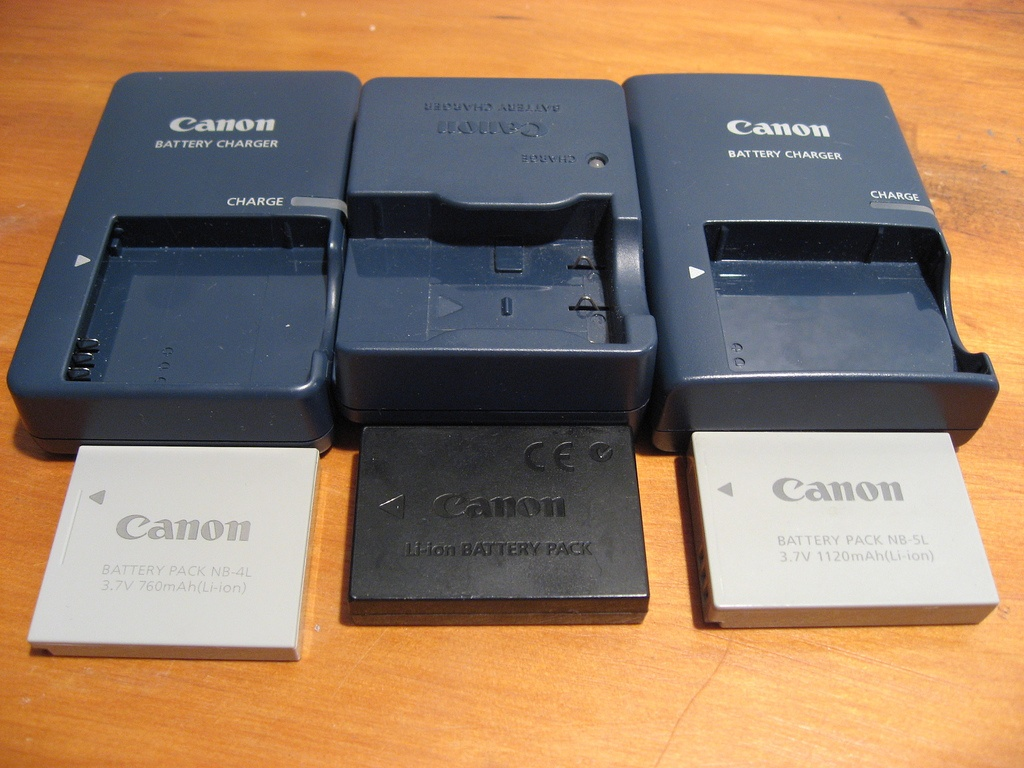 best camera accessories spare batteries